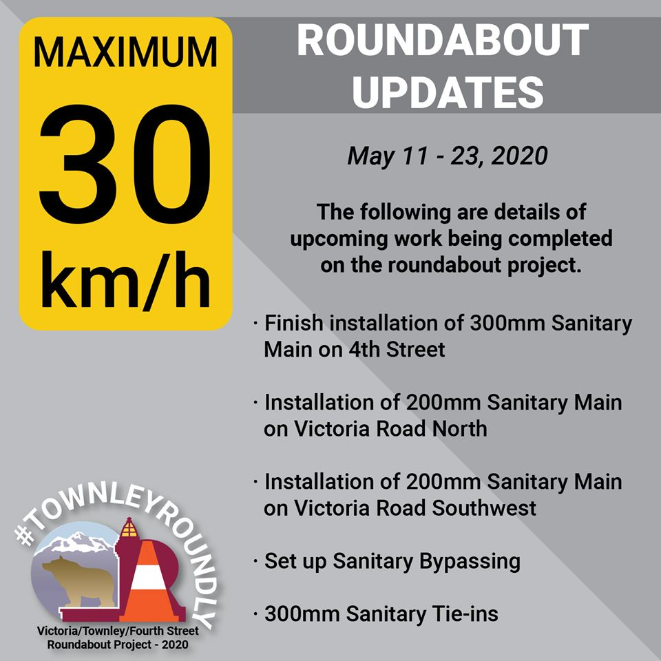Roundabout Infographic - May 11-23, 2020